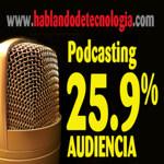 Podcasting alcanza el 25.9% de audiencia